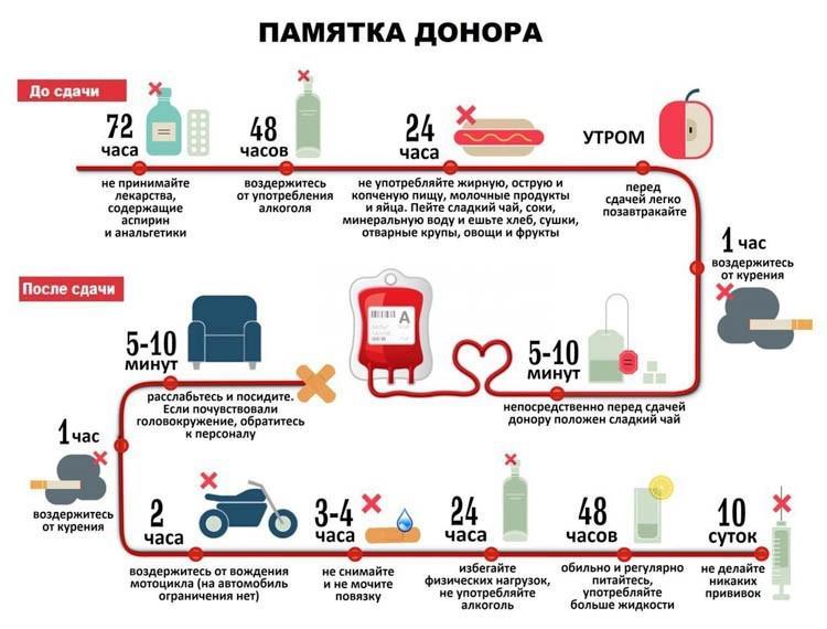 сельский кредит в казахстане
